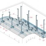 Fertigung von Unterkonstruktionen für gewölbte Decken